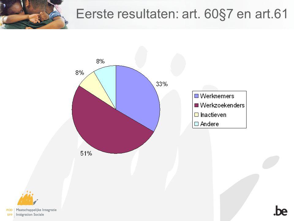 Eerste resultaten: art. 60§7 en art.61