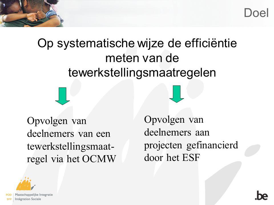Doel Op systematische wijze de efficiëntie meten van de tewerkstellingsmaatregelen Opvolgen van deelnemers van een tewerkstellingsmaat- regel via het OCMW Opvolgen van deelnemers aan projecten gefinancierd door het ESF