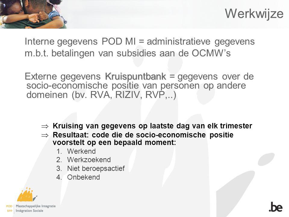 Werkwijze Interne gegevens POD MI = administratieve gegevens m.b.t.