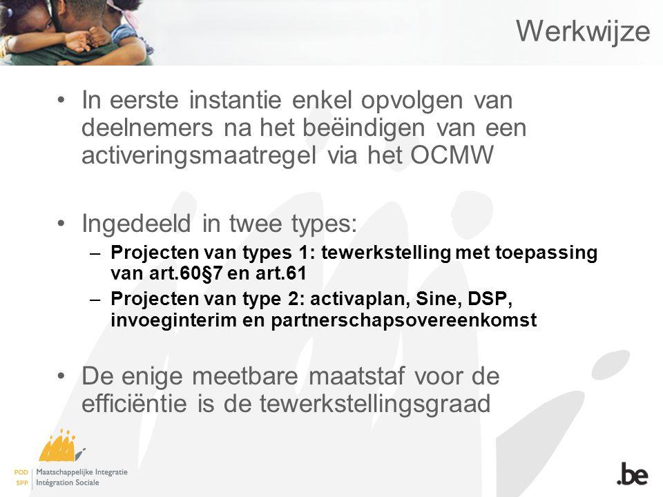 Werkwijze In eerste instantie enkel opvolgen van deelnemers na het beëindigen van een activeringsmaatregel via het OCMW Ingedeeld in twee types: –Projecten van types 1: tewerkstelling met toepassing van art.60§7 en art.61 –Projecten van type 2: activaplan, Sine, DSP, invoeginterim en partnerschapsovereenkomst De enige meetbare maatstaf voor de efficiëntie is de tewerkstellingsgraad