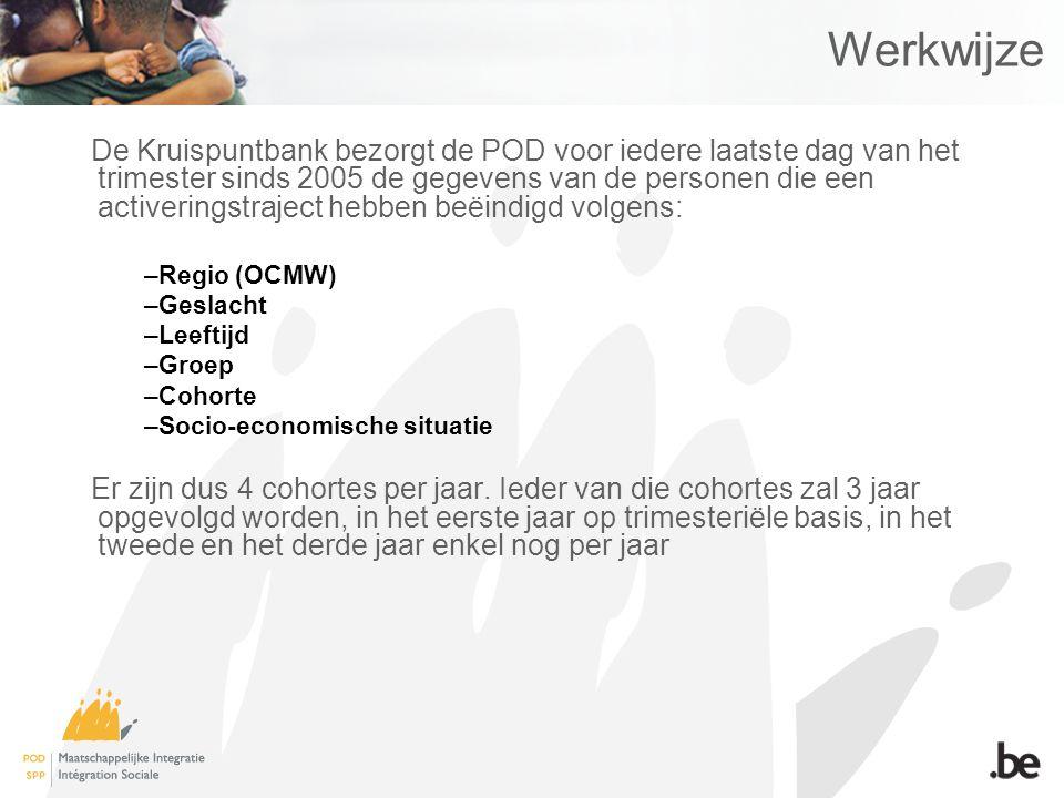 Werkwijze De Kruispuntbank bezorgt de POD voor iedere laatste dag van het trimester sinds 2005 de gegevens van de personen die een activeringstraject hebben beëindigd volgens: –Regio (OCMW) –Geslacht –Leeftijd –Groep –Cohorte –Socio-economische situatie Er zijn dus 4 cohortes per jaar.
