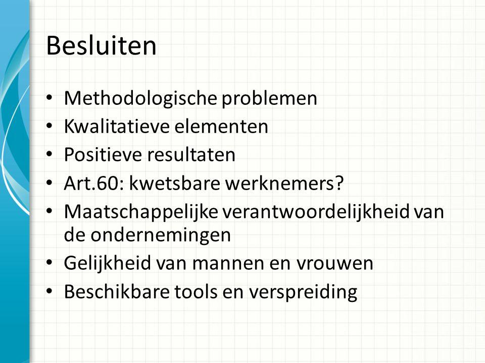 Methodologische problemen Kwalitatieve elementen Positieve resultaten Art.60: kwetsbare werknemers.