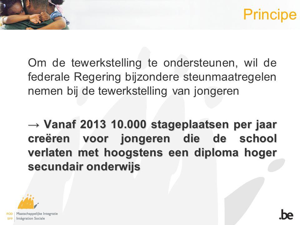 Principe Voordelen voor de betrokken jongeren Voordelen voor de betrokken jongeren: 1 ste beroepservaring Stagevergoeding vastgelegd op 26,82 Euro/dag Maandelijkse vergoeding van 200 Euro ten laste van de stage-aanbieder