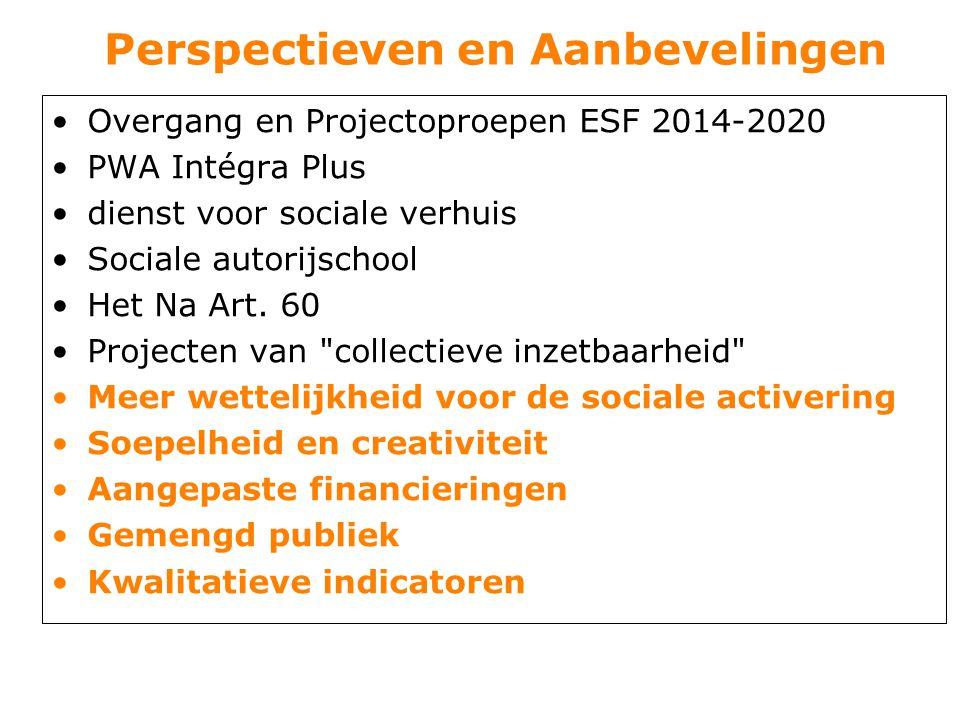 Perspectieven en Aanbevelingen Overgang en Projectoproepen ESF 2014-2020 PWA Intégra Plus dienst voor sociale verhuis Sociale autorijschool Het Na Art.