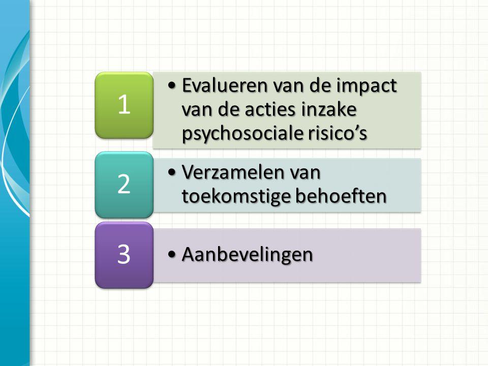 Evalueren van de impact van de acties inzake psychosociale risico'sEvalueren van de impact van de acties inzake psychosociale risico's 1 Verzamelen va