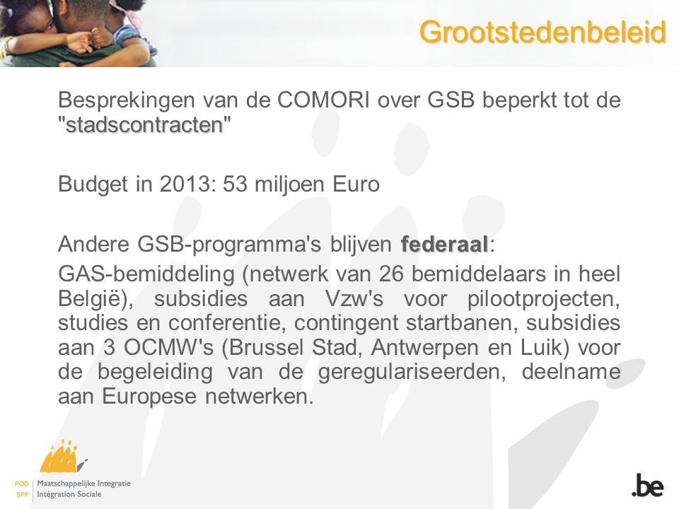 Grootstedenbeleid stadscontracten Besprekingen van de COMORI over GSB beperkt tot de