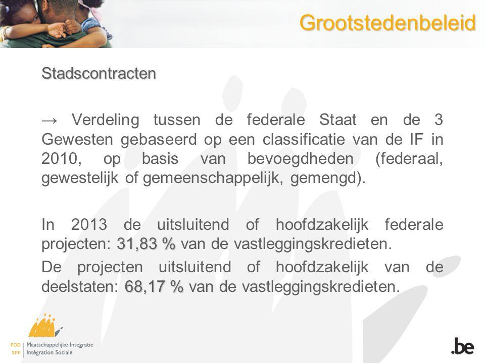 GrootstedenbeleidStadscontracten → Verdeling tussen de federale Staat en de 3 Gewesten gebaseerd op een classificatie van de IF in 2010, op basis van