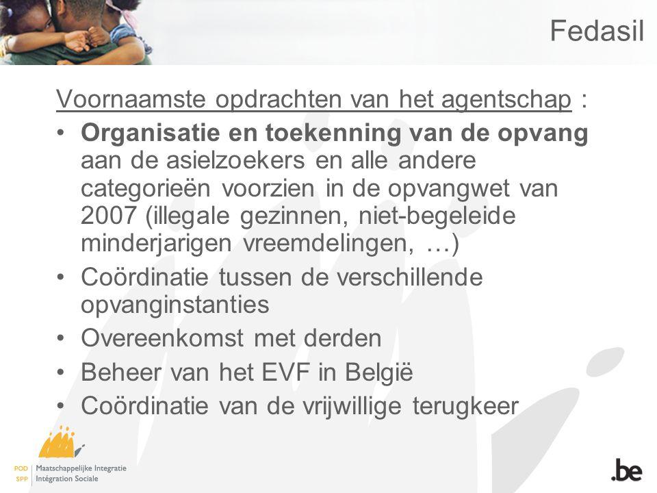 Fedasil Voornaamste opdrachten van het agentschap : Organisatie en toekenning van de opvang aan de asielzoekers en alle andere categorieën voorzien in