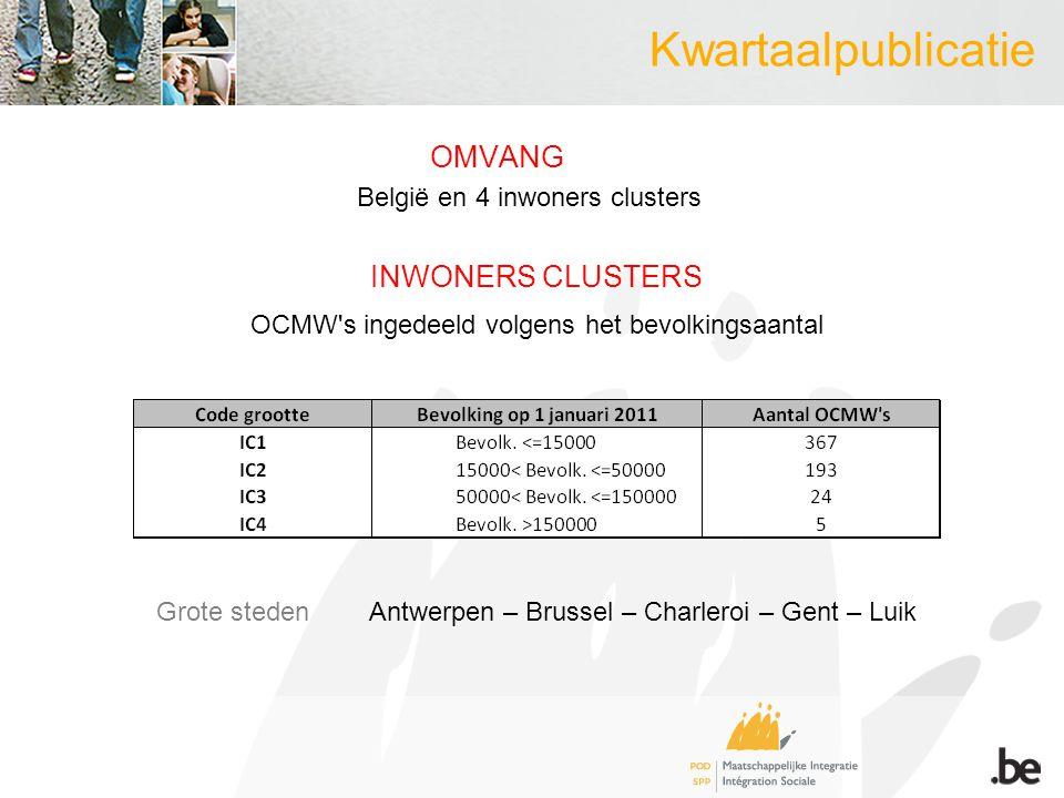 Kwartaalpublicatie OMVANG België en 4 inwoners clusters INWONERS CLUSTERS OCMW s ingedeeld volgens het bevolkingsaantal Grote steden Antwerpen – Brussel – Charleroi – Gent – Luik