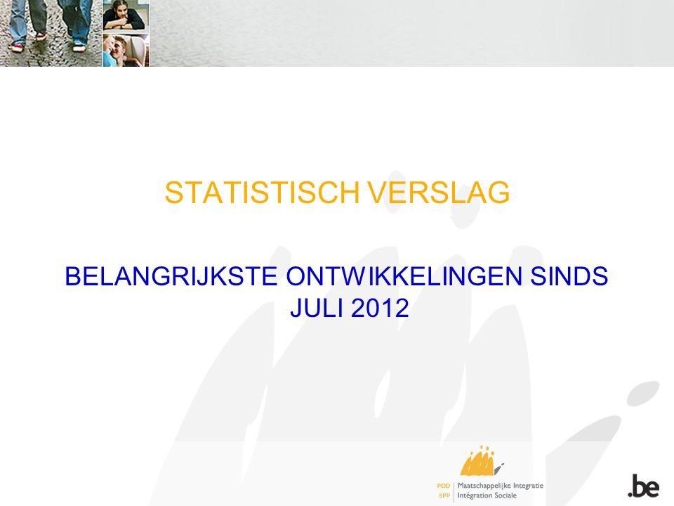 Website http://www.mi-is.be/be-nl/studies-publicaties-en-statistieken/statistieken http://www.mi-is.be/be-fr/publications-etudes-et-statistiques/publications vraag@mi-is.be