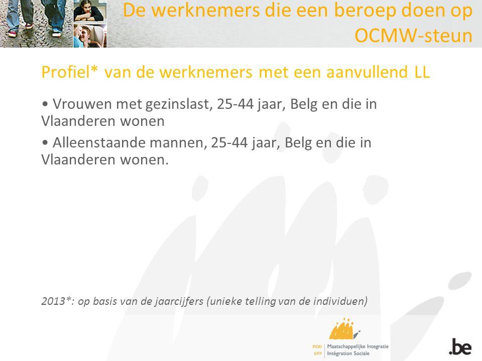 De werknemers die een beroep doen op OCMW-steun Profiel* van de werknemers met een aanvullend LL Vrouwen met gezinslast, 25-44 jaar, Belg en die in Vlaanderen wonen Alleenstaande mannen, 25-44 jaar, Belg en die in Vlaanderen wonen.