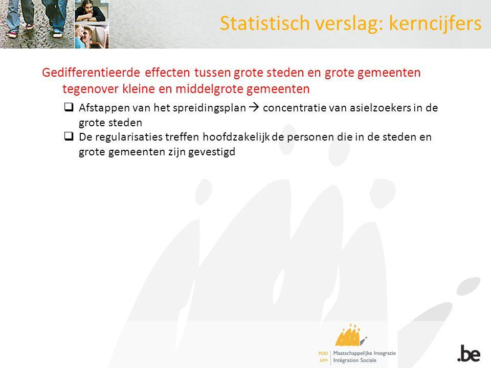 Statistisch verslag: kerncijfers Gedifferentieerde effecten tussen grote steden en grote gemeenten tegenover kleine en middelgrote gemeenten  Afstapp