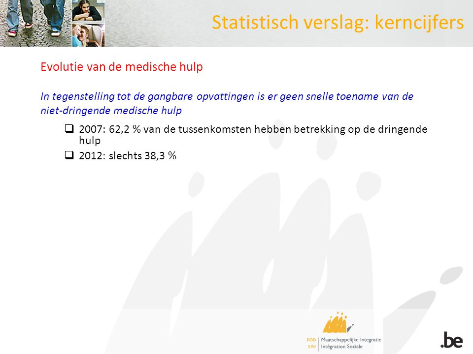 Statistisch verslag: kerncijfers Evolutie van de medische hulp In tegenstelling tot de gangbare opvattingen is er geen snelle toename van de niet-dringende medische hulp  2007: 62,2 % van de tussenkomsten hebben betrekking op de dringende hulp  2012: slechts 38,3 %