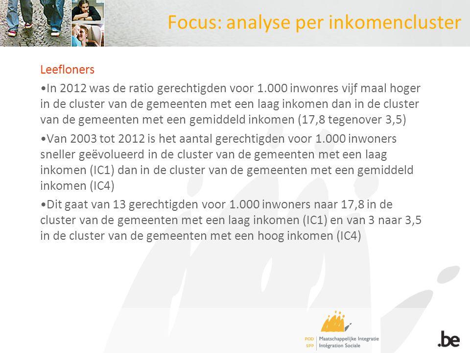 Focus: analyse per inkomencluster Leefloners In 2012 was de ratio gerechtigden voor 1.000 inwonres vijf maal hoger in de cluster van de gemeenten met een laag inkomen dan in de cluster van de gemeenten met een gemiddeld inkomen (17,8 tegenover 3,5) Van 2003 tot 2012 is het aantal gerechtigden voor 1.000 inwoners sneller geëvolueerd in de cluster van de gemeenten met een laag inkomen (IC1) dan in de cluster van de gemeenten met een gemiddeld inkomen (IC4) Dit gaat van 13 gerechtigden voor 1.000 inwoners naar 17,8 in de cluster van de gemeenten met een laag inkomen (IC1) en van 3 naar 3,5 in de cluster van de gemeenten met een hoog inkomen (IC4)