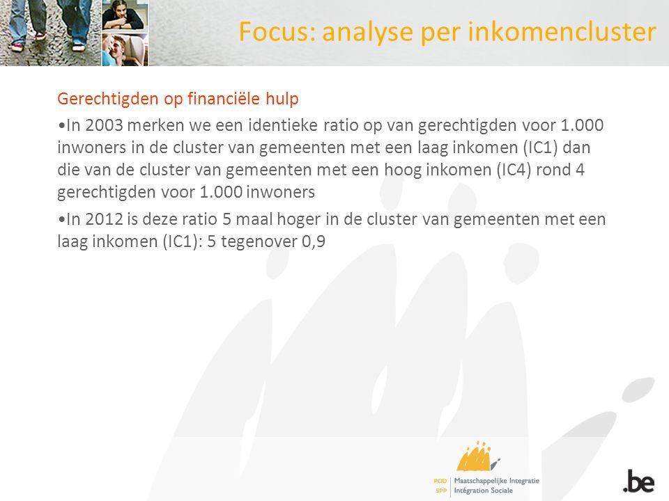 Focus: analyse per inkomencluster Gerechtigden op financiële hulp In 2003 merken we een identieke ratio op van gerechtigden voor 1.000 inwoners in de cluster van gemeenten met een laag inkomen (IC1) dan die van de cluster van gemeenten met een hoog inkomen (IC4) rond 4 gerechtigden voor 1.000 inwoners In 2012 is deze ratio 5 maal hoger in de cluster van gemeenten met een laag inkomen (IC1): 5 tegenover 0,9