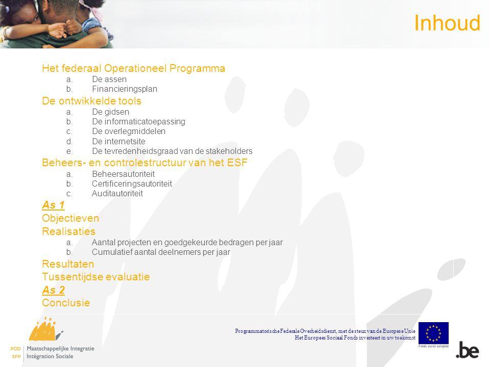 Inhoud Het federaal Operationeel Programma a.De assen b.Financieringsplan De ontwikkelde tools a.De gidsen b.De informaticatoepassing c.De overlegmiddelen d.De internetsite e.De tevredenheidsgraad van de stakeholders Beheers- en controlestructuur van het ESF a.Beheersautoriteit b.Certificeringsautoriteit c.Auditautoriteit As 1 Objectieven Realisaties a.Aantal projecten en goedgekeurde bedragen per jaar b.Cumulatief aantal deelnemers per jaar Resultaten Tussentijdse evaluatie As 2 Conclusie Programmatorische Federale Overheidsdienst, met de steun van de Europese Unie Het Europees Sociaal Fonds investeert in uw toekomst