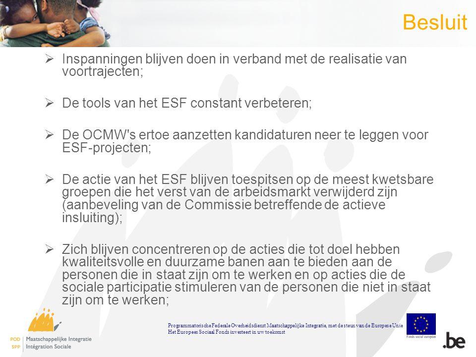 Besluit  Inspanningen blijven doen in verband met de realisatie van voortrajecten;  De tools van het ESF constant verbeteren;  De OCMW s ertoe aanzetten kandidaturen neer te leggen voor ESF-projecten;  De actie van het ESF blijven toespitsen op de meest kwetsbare groepen die het verst van de arbeidsmarkt verwijderd zijn (aanbeveling van de Commissie betreffende de actieve insluiting);  Zich blijven concentreren op de acties die tot doel hebben kwaliteitsvolle en duurzame banen aan te bieden aan de personen die in staat zijn om te werken en op acties die de sociale participatie stimuleren van de personen die niet in staat zijn om te werken; Programmatorische Federale Overheidsdienst Maatschappelijke Integratie, met de steun van de Europese Unie Het Europees Sociaal Fonds investeert in uw toekomst