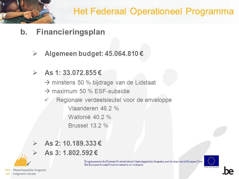 Het Federaal Operationeel Programma b.Financieringsplan  Algemeen budget: 45.064.810 €  As 1: 33.072.855 €  minstens 50 % bijdrage van de Lidstaat  maximum 50 % ESF-subsidie Regionale verdeelsleutel voor de enveloppe Vlaanderen 46.2 % Wallonië 40.2 % Brussel 13.2 %  As 2: 10.189.333 €  As 3: 1.802.592 € Programmatorische Federale Overheidsdienst Maatschappelijke Integratie, met de steun van de Europese Unie Het Europees Sociaal Fonds investeert in uw toekomst