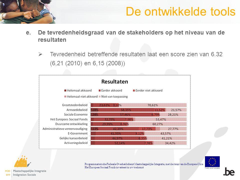 De ontwikkelde tools e.De tevredenheidsgraad van de stakeholders op het niveau van de resultaten  Tevredenheid betreffende resultaten laat een score zien van 6.32 (6,21 (2010) en 6,15 (2008)) Programmatorische Federale Overheidsdienst Maatschappelijke Integratie, met de steun van de Europese Unie Het Europees Sociaal Fonds investeert in uw toekomst