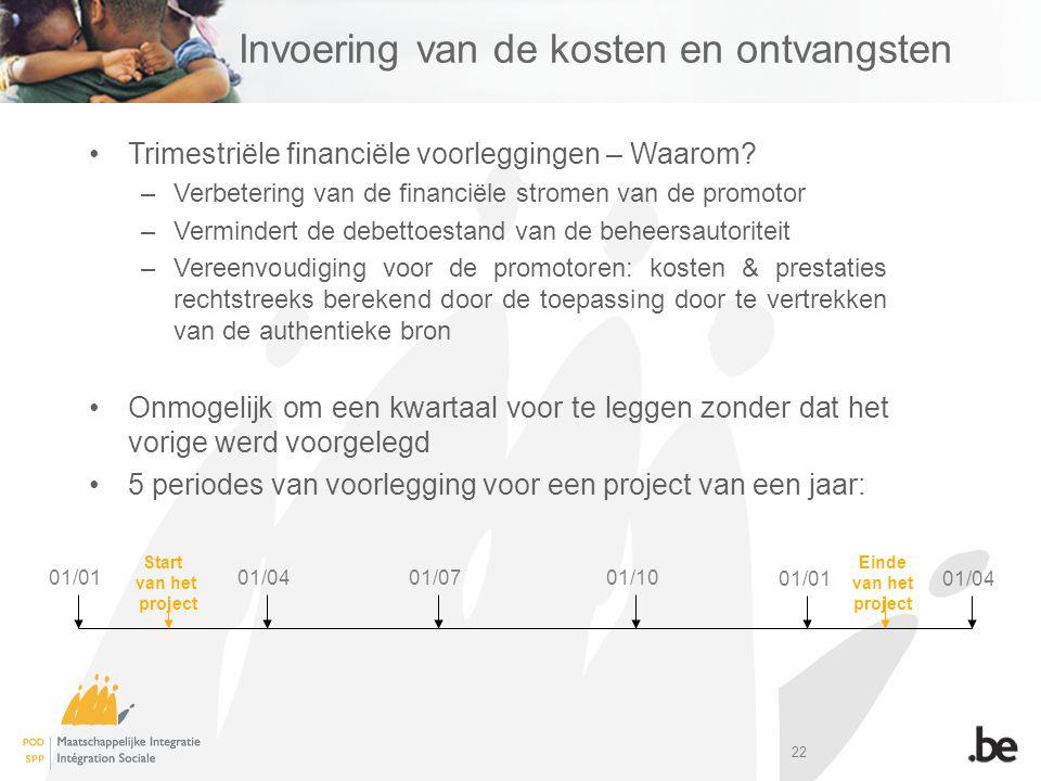 22 Invoering van de kosten en ontvangsten Trimestriële financiële voorleggingen – Waarom.
