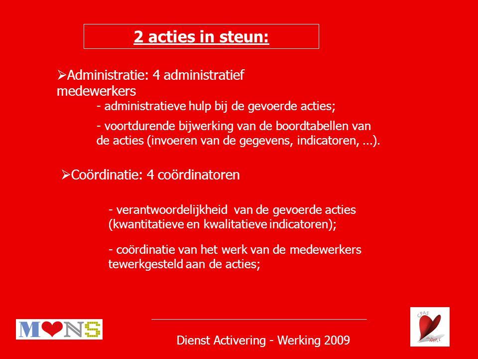 Dienst Activering - Werking 2009 2 acties in steun:  Administratie: 4 administratief medewerkers - administratieve hulp bij de gevoerde acties; - voortdurende bijwerking van de boordtabellen van de acties (invoeren van de gegevens, indicatoren,...).