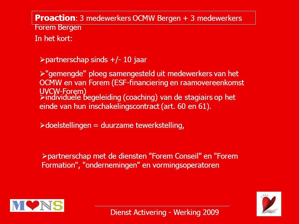 Dienst Activering - Werking 2009 Proaction : 3 medewerkers OCMW Bergen + 3 medewerkers Forem Bergen In het kort:  gemengde ploeg samengesteld uit medewerkers van het OCMW en van Forem (ESF-financiering en raamovereenkomst UVCW-Forem)  individuele begeleiding (coaching) van de stagiairs op het einde van hun inschakelingscontract (art.