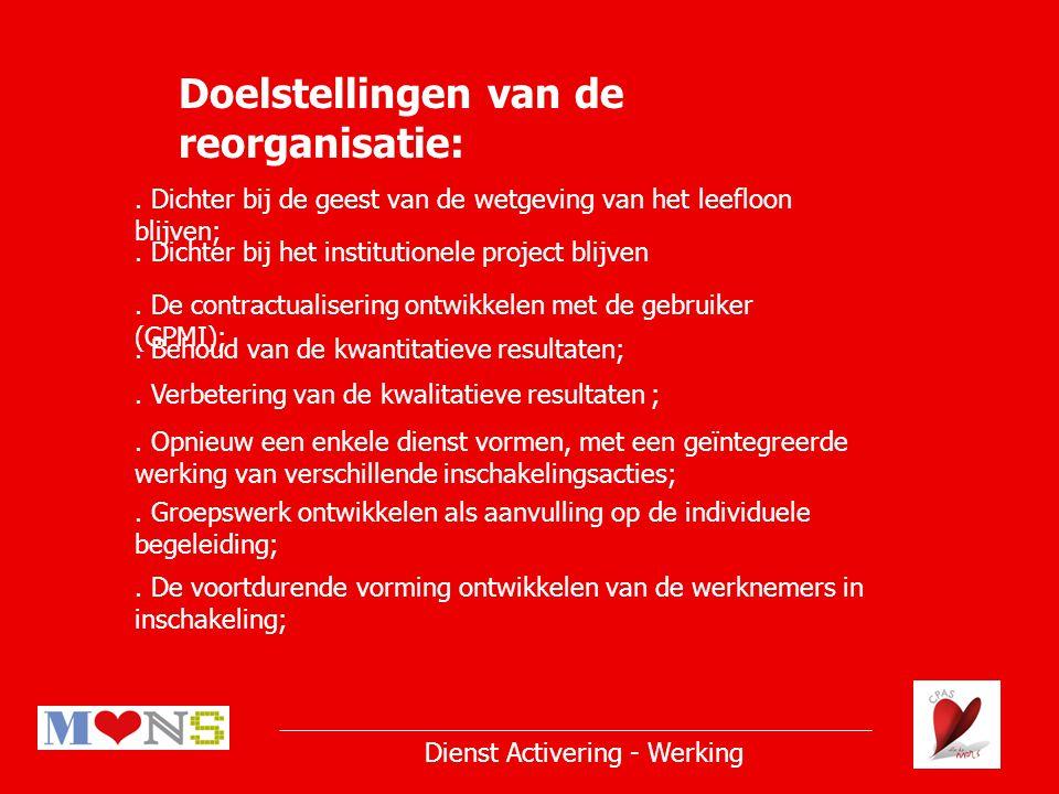 Doelstellingen van de reorganisatie:.Behoud van de kwantitatieve resultaten;.