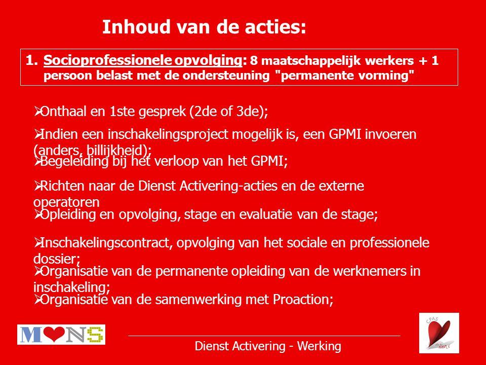 Dienst Activering - Werking 2.