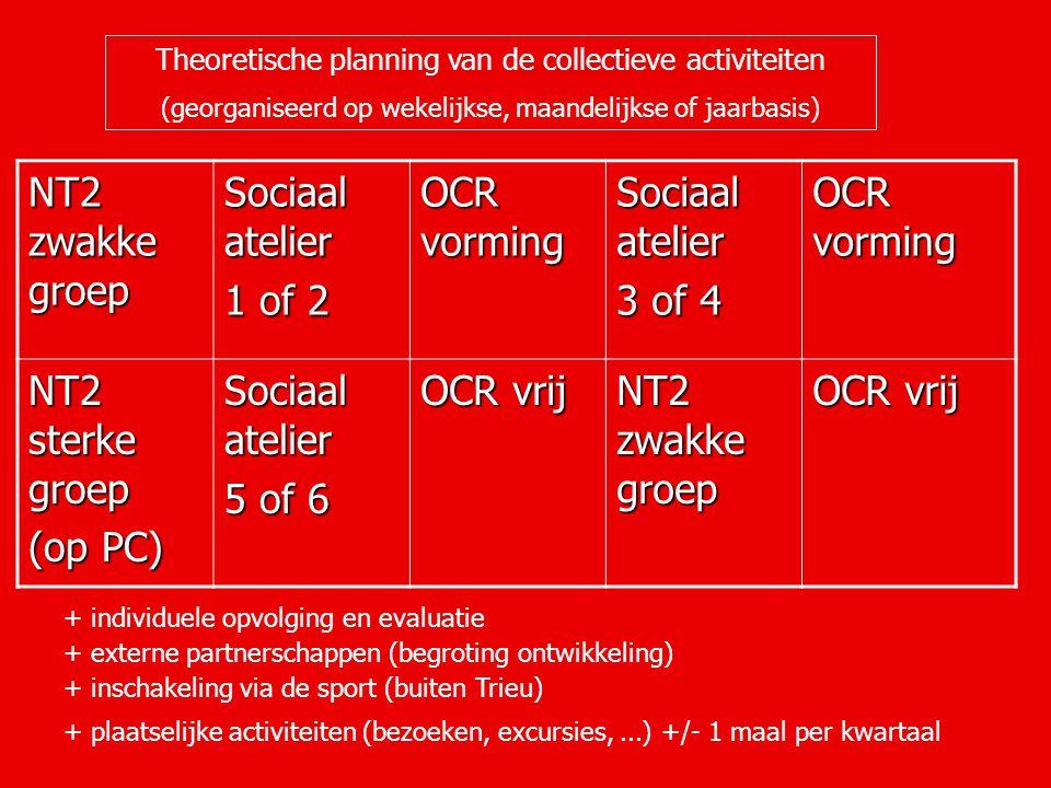 Theoretische planning van de collectieve activiteiten (georganiseerd op wekelijkse, maandelijkse of jaarbasis) NT2 zwakke groep Sociaal atelier 1 of 2 OCR vorming Sociaal atelier 3 of 4 OCR vorming NT2 sterke groep (op PC) Sociaal atelier 5 of 6 OCR vrij NT2 zwakke groep OCR vrij + individuele opvolging en evaluatie + externe partnerschappen (begroting ontwikkeling) + inschakeling via de sport (buiten Trieu) + plaatselijke activiteiten (bezoeken, excursies,...) +/- 1 maal per kwartaal