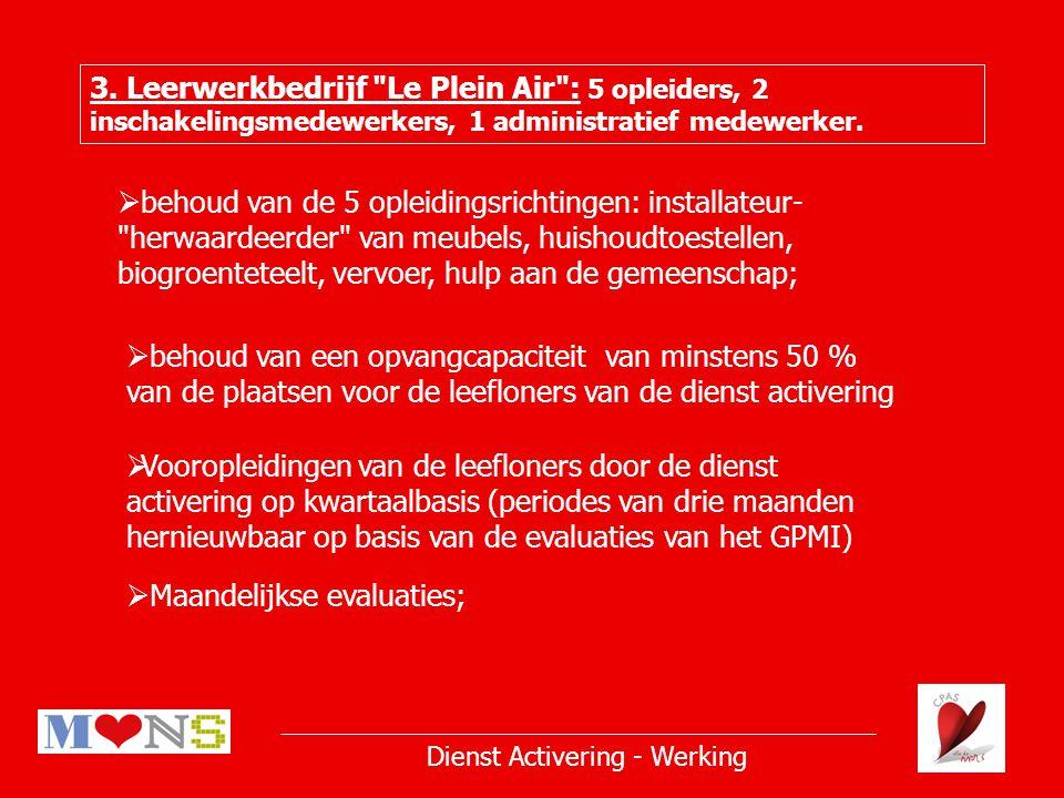 Dienst Activering - Werking 3.