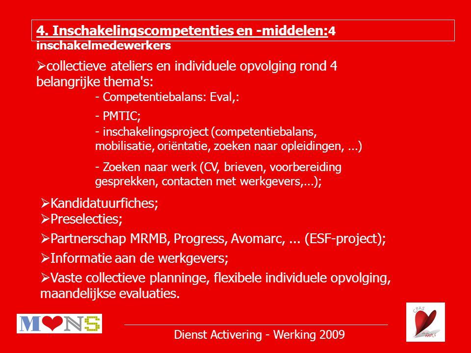 Dienst Activering - Werking 2009 4.