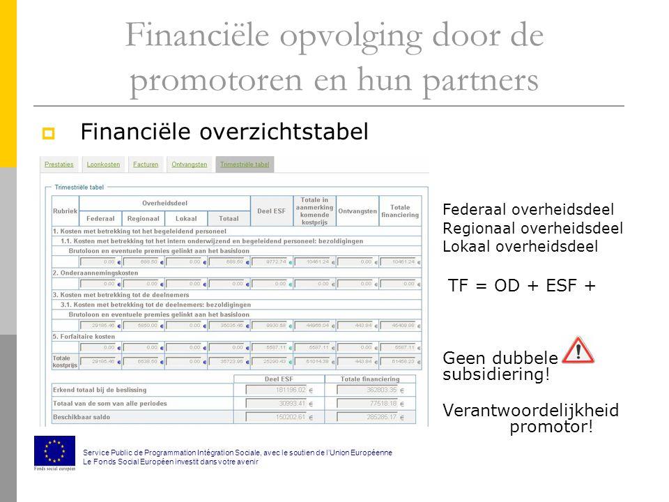 Financiële opvolging door de promotoren en hun partners  Financiële overzichtstabel Federaal overheidsdeel Regionaal overheidsdeel Lokaal overheidsdeel TF = OD + ESF + Ontvangsten Geen dubbele subsidiering.