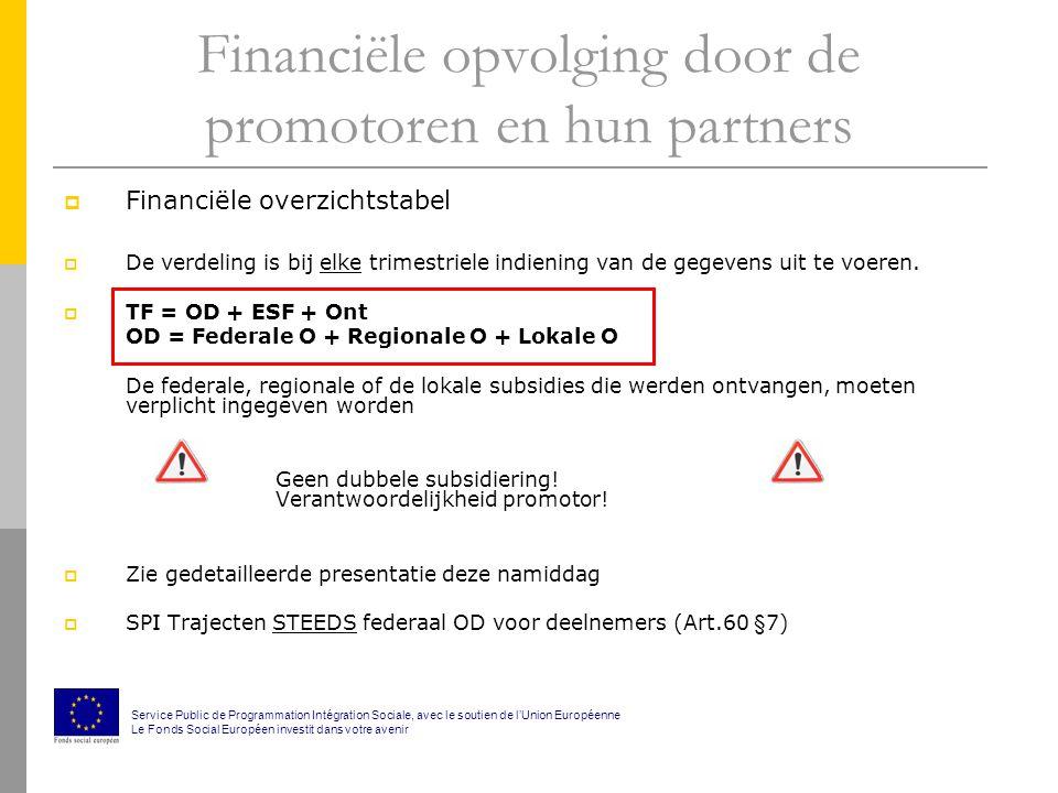 Kosten met betrekking tot het Onderwijzend en begeleidend personeel en Expertise kosten  Pas op !!!.