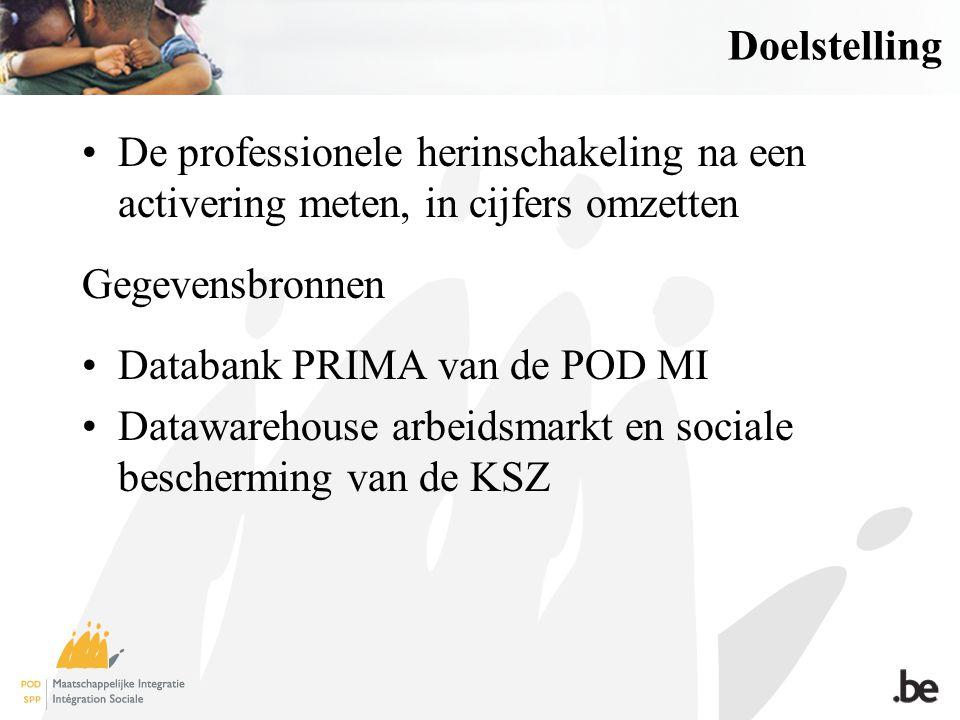 Doelstelling De professionele herinschakeling na een activering meten, in cijfers omzetten Gegevensbronnen Databank PRIMA van de POD MI Datawarehouse arbeidsmarkt en sociale bescherming van de KSZ