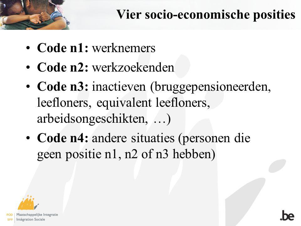 Vier socio-economische posities Code n1: werknemers Code n2: werkzoekenden Code n3: inactieven (bruggepensioneerden, leefloners, equivalent leefloners, arbeidsongeschikten, …) Code n4: andere situaties (personen die geen positie n1, n2 of n3 hebben)