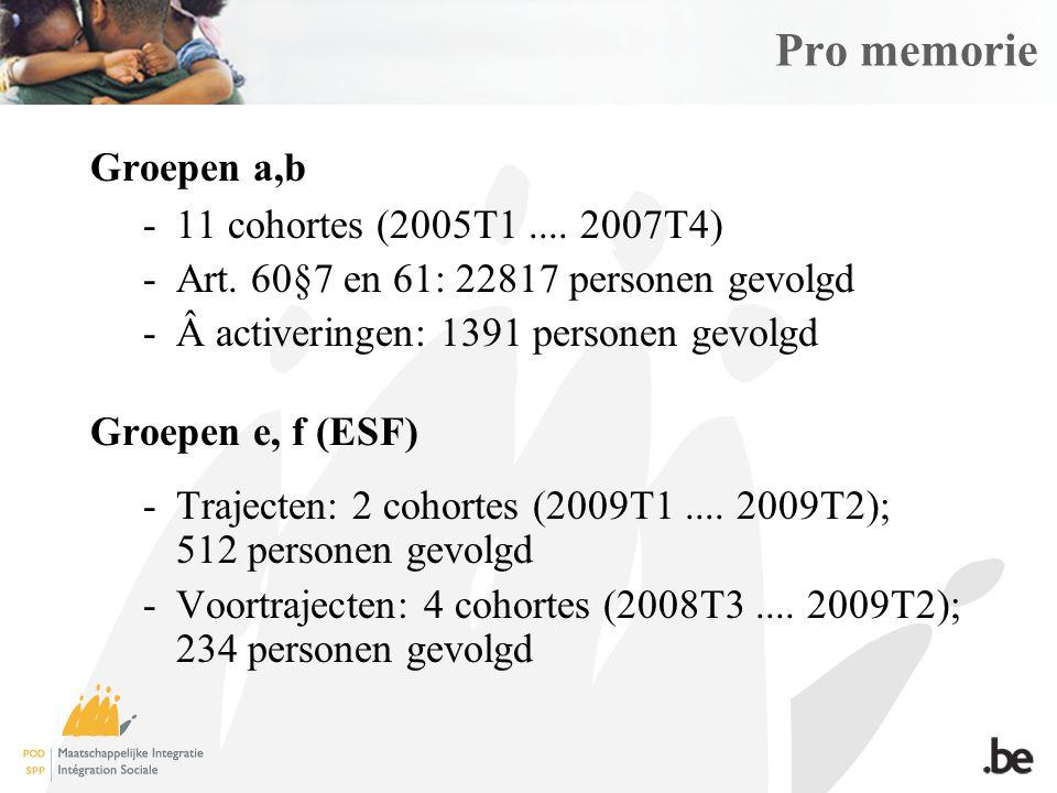 Pro memorie Groepen a,b -11 cohortes (2005T1.... 2007T4) -Art.