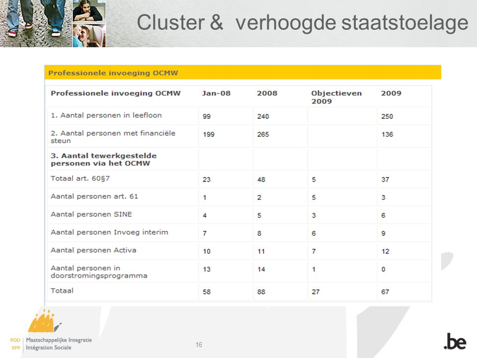 16 Cluster & verhoogde staatstoelage