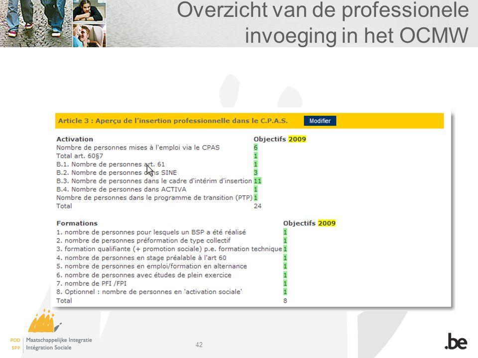 42 Overzicht van de professionele invoeging in het OCMW