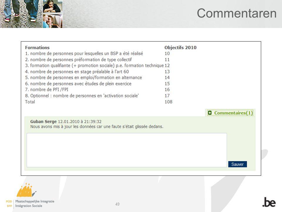 49 Commentaren
