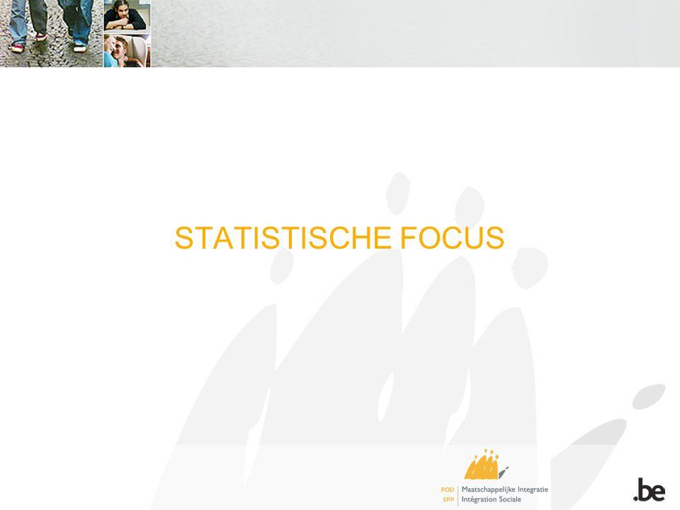 STATISTISCHE FOCUS