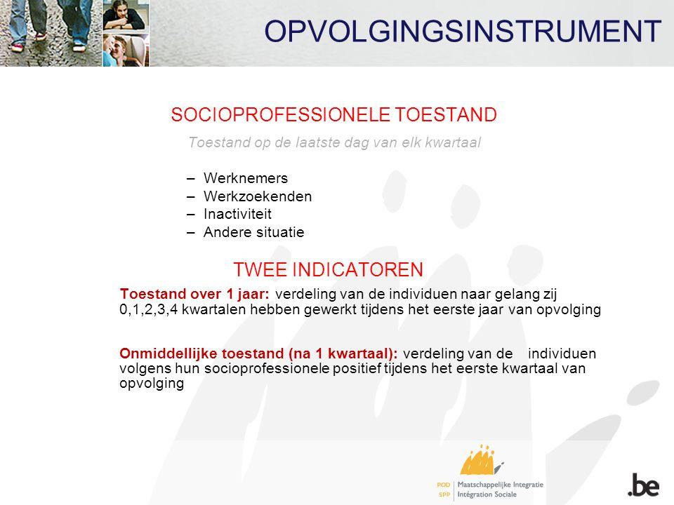 OPVOLGINGSINSTRUMENT SOCIOPROFESSIONELE TOESTAND Toestand op de laatste dag van elk kwartaal –Werknemers –Werkzoekenden –Inactiviteit –Andere situatie