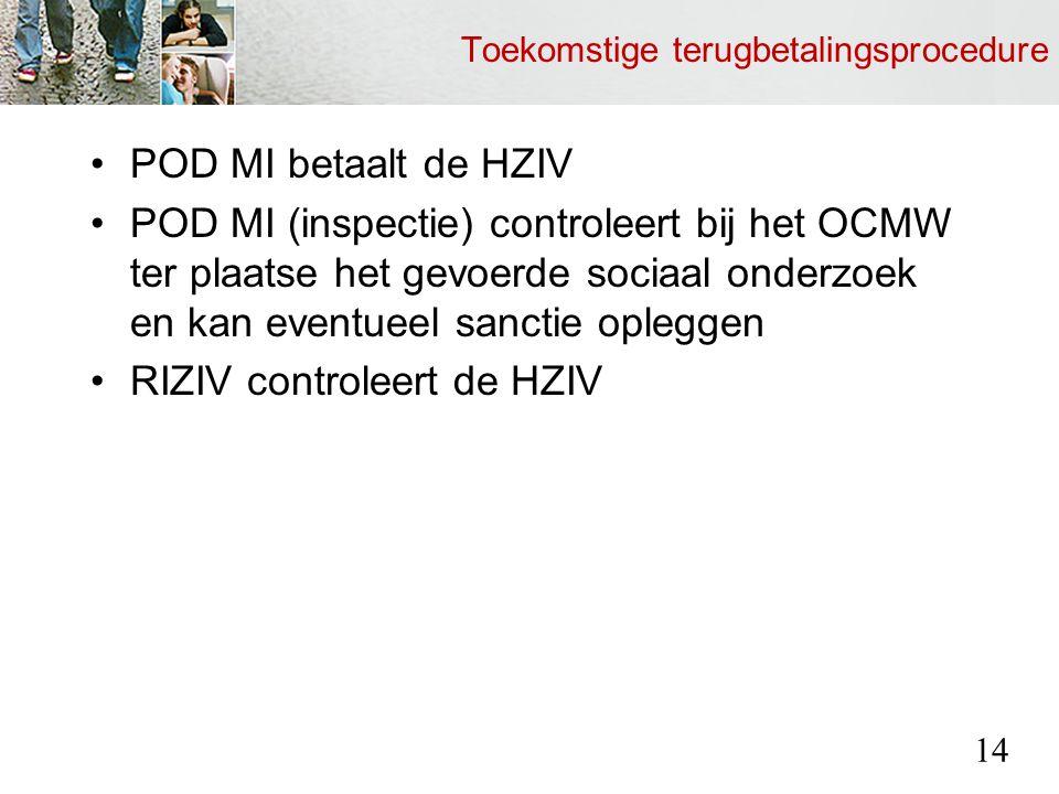 Toekomstige terugbetalingsprocedure POD MI betaalt de HZIV POD MI (inspectie) controleert bij het OCMW ter plaatse het gevoerde sociaal onderzoek en kan eventueel sanctie opleggen RIZIV controleert de HZIV 14