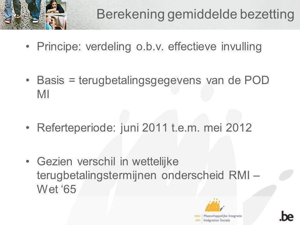 Berekening gemiddelde bezetting Principe: verdeling o.b.v. effectieve invulling Basis = terugbetalingsgegevens van de POD MI Referteperiode: juni 2011