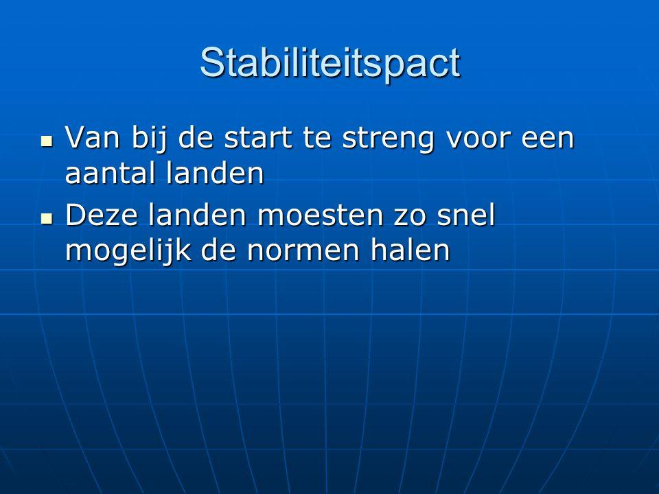 Staatsschuld van België