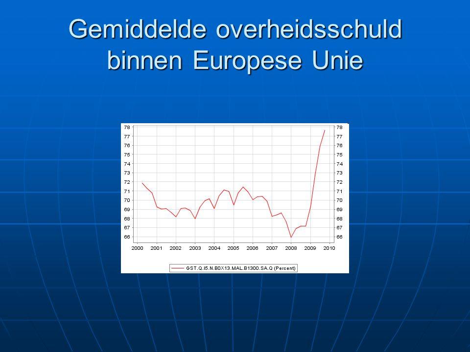Posttarieven Duitsland 1923 MaandPrijsindex juli1914100 jan.1919260 juli1919340 jan.19201.260 jan.19211.440 juli19211.430 jan.19223.670 juli192210.060 jan.1923278.500 juli192319.400.000 nov.1923 72.600.000.000.000 Het prijsindexcijfer van de groothandels-prijzen (1914=100) laat de explosieve stijging zien die in 1923 optrad