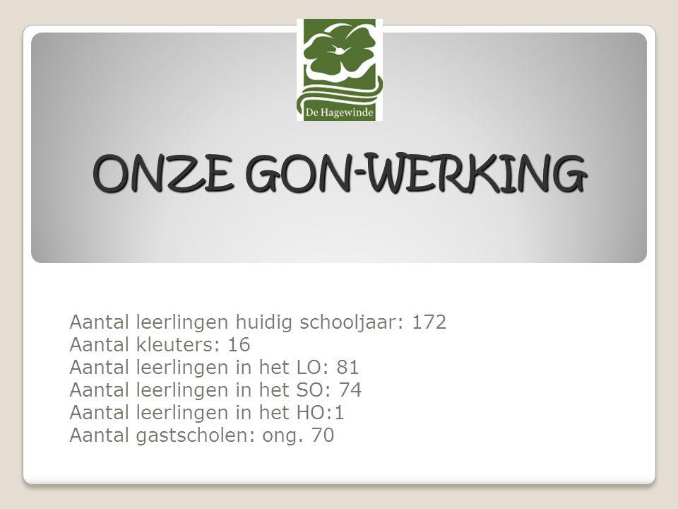 Aantal leerlingen huidig schooljaar: 172 Aantal kleuters: 16 Aantal leerlingen in het LO: 81 Aantal leerlingen in het SO: 74 Aantal leerlingen in het