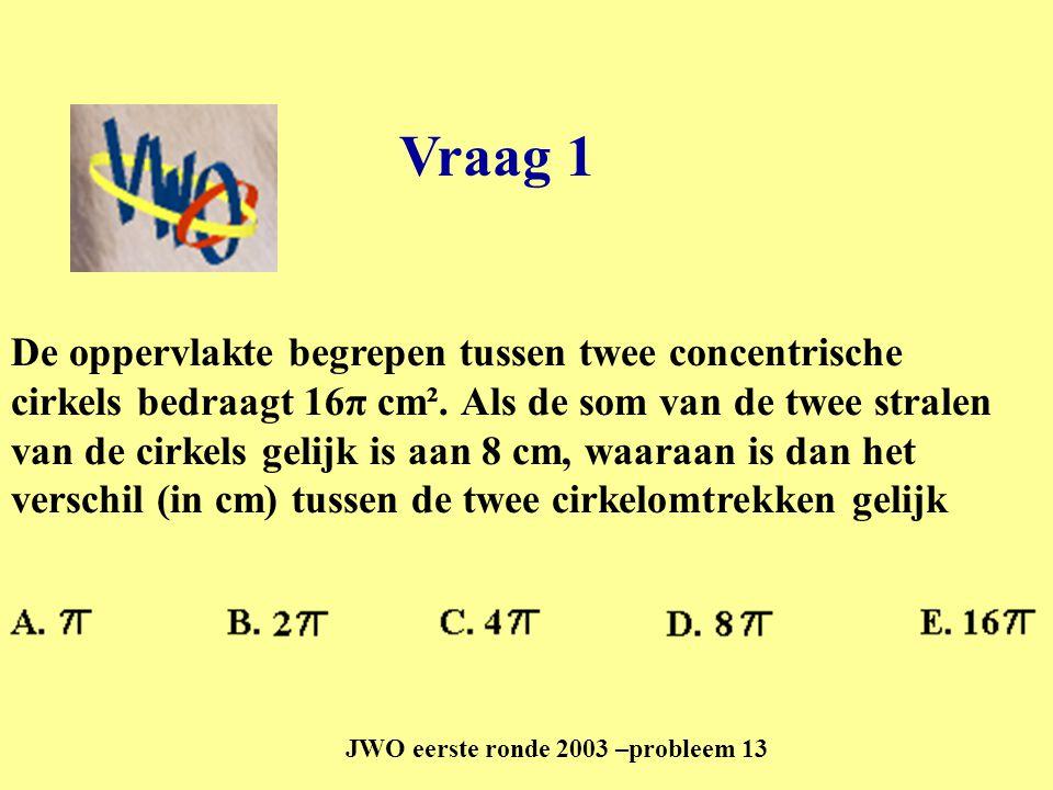 Vraag 1 JWO eerste ronde 2003 –probleem 13 De oppervlakte begrepen tussen twee concentrische cirkels bedraagt 16π cm². Als de som van de twee stralen