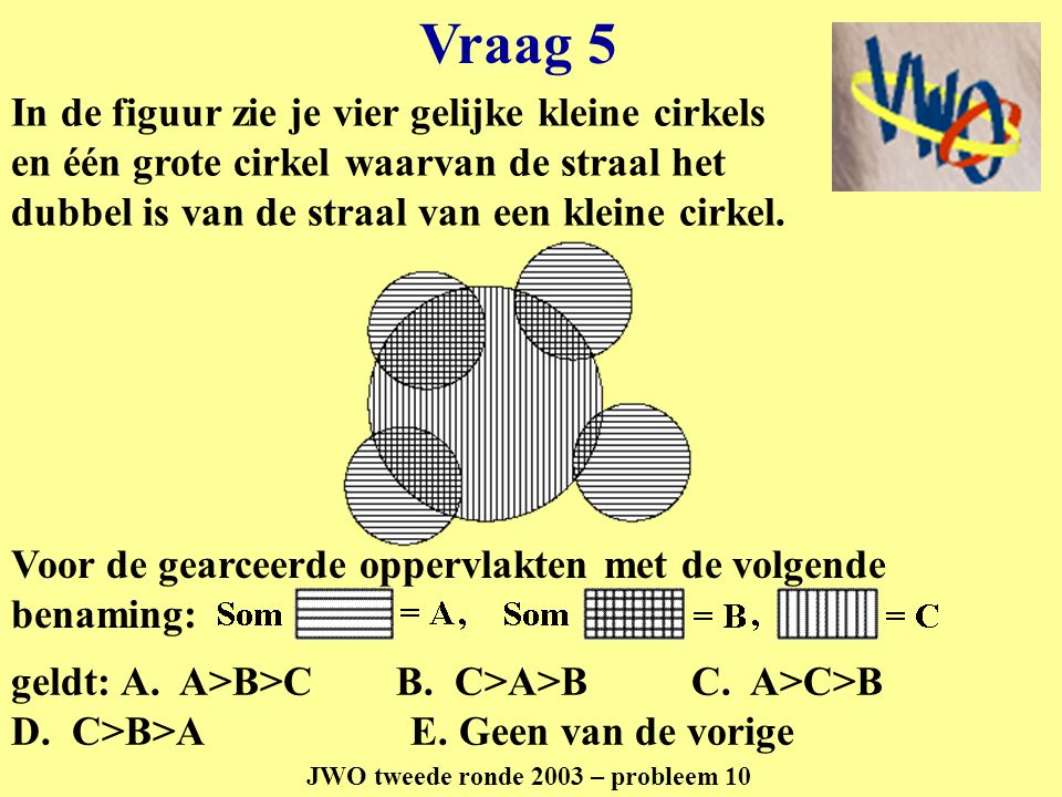 Vraag 5 JWO tweede ronde 2003 – probleem 10 Voor de gearceerde oppervlakten met de volgende benaming: In de figuur zie je vier gelijke kleine cirkels