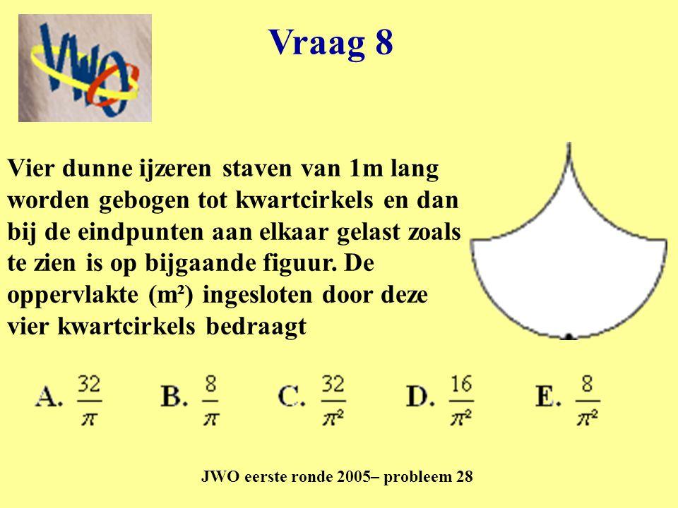 Vraag 8 JWO eerste ronde 2005– probleem 28 Vier dunne ijzeren staven van 1m lang worden gebogen tot kwartcirkels en dan bij de eindpunten aan elkaar g