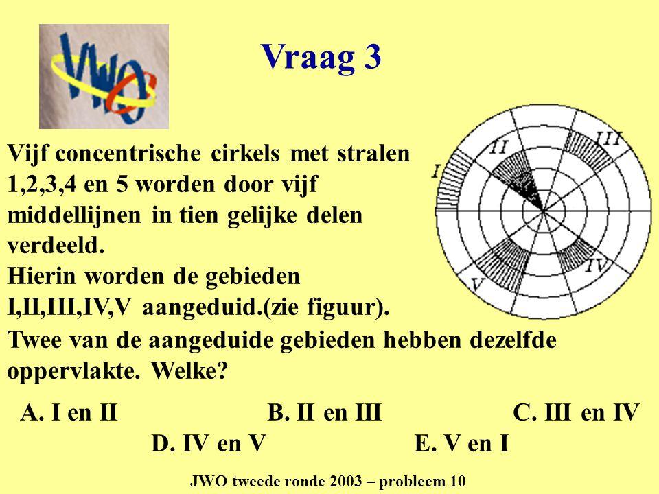 Vraag 8 JWO eerste ronde 2005– probleem 28 Vier dunne ijzeren staven van 1m lang worden gebogen tot kwartcirkels en dan bij de eindpunten aan elkaar gelast zoals te zien is op bijgaande figuur.